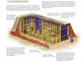 tabernacle-tent1
